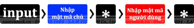 Hướng dẫn sử dụng khóa Hafele 7000 series