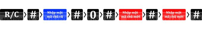 Hướng dẫn thay đổi mật khẩu khóa Hafele EL9000-TCS